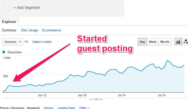 Does Guest Posting Still Work as an SEO Growth Strategy?
