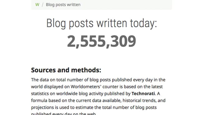Number of Blog Posts on the Web