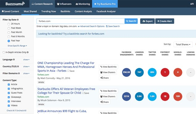 Researching a Site on BuzzSumo