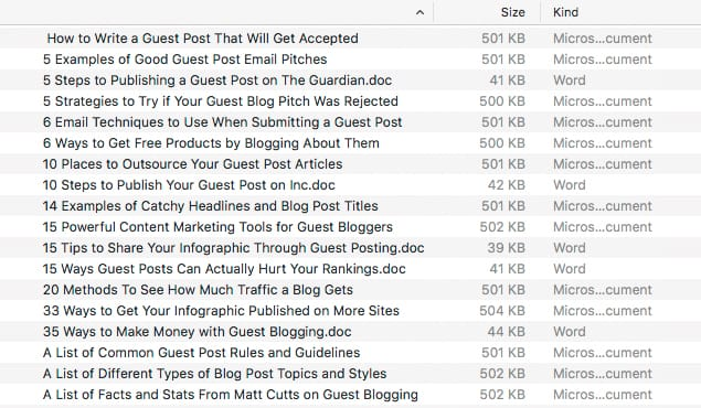 List of Guest Post Articles