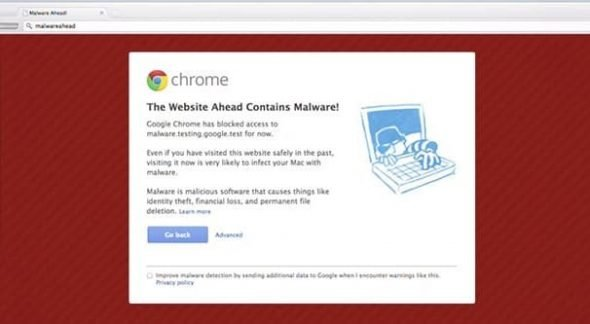 Website With Malware
