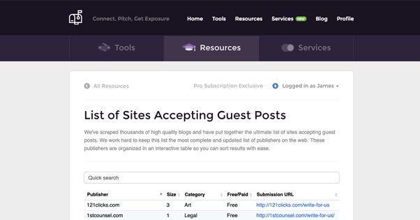 List of Guest Posts